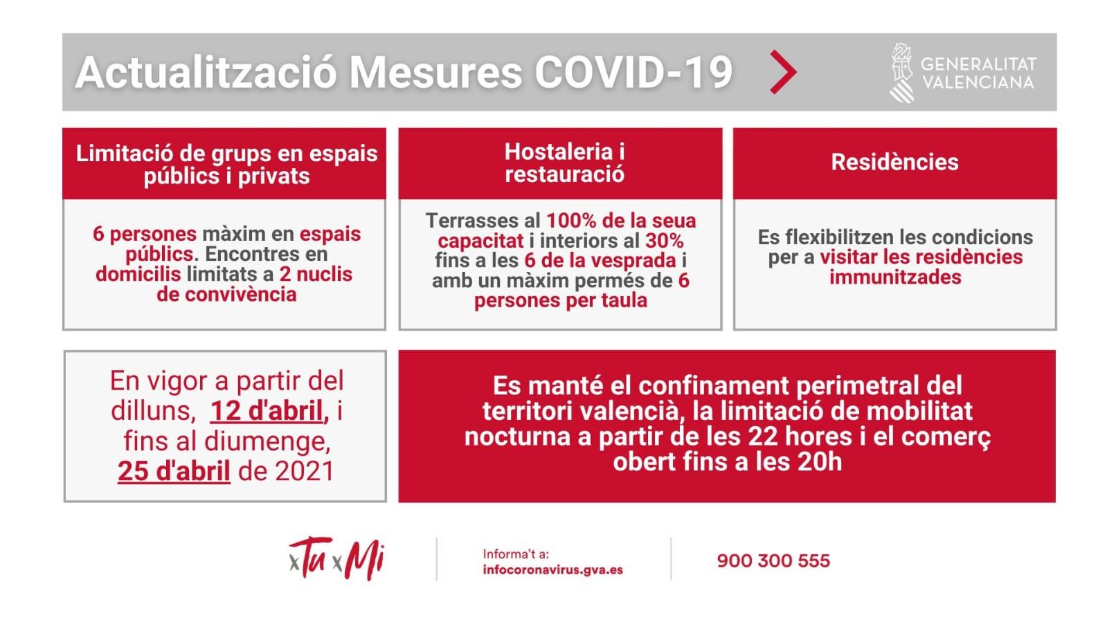 Publicat el DECRETde la GVA al DOGV núm. 9057 relatiu a noves mesures COVID-19 en la CV
