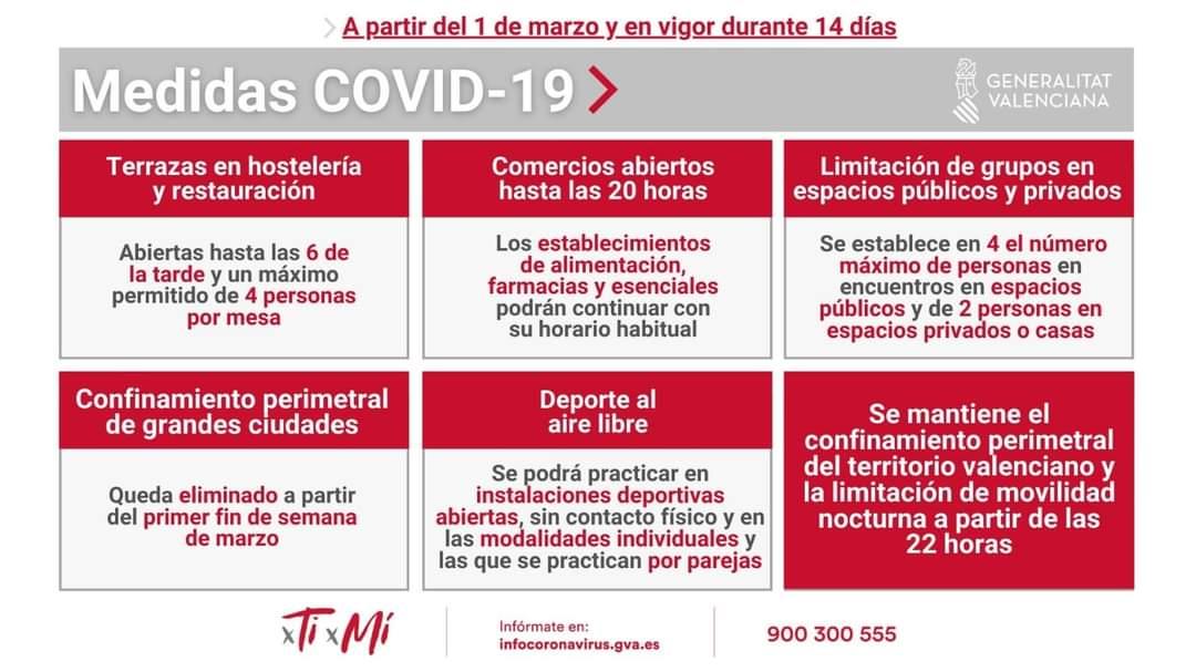 Publicat el DECRET i la RESOLUCIÓ de la GVA al DOGV núm. 9029 relatives a noves mesures COVID-19 en la CV